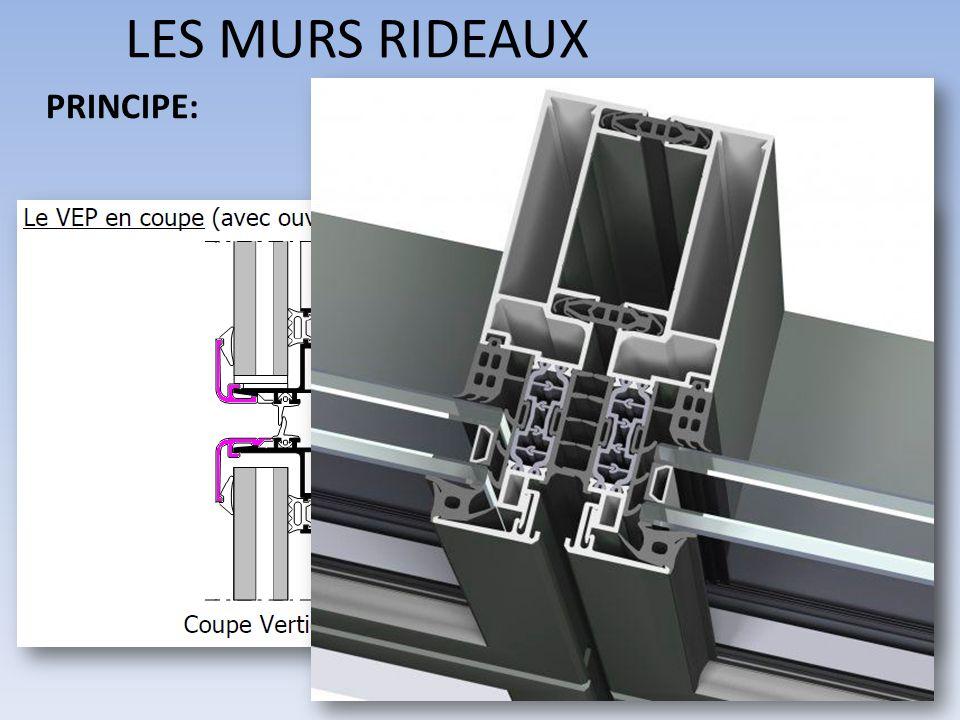 Façades menuisées vitrées non porteuse - ppt video online télécharger