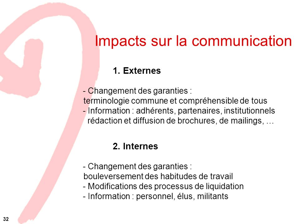 Impacts sur la communication