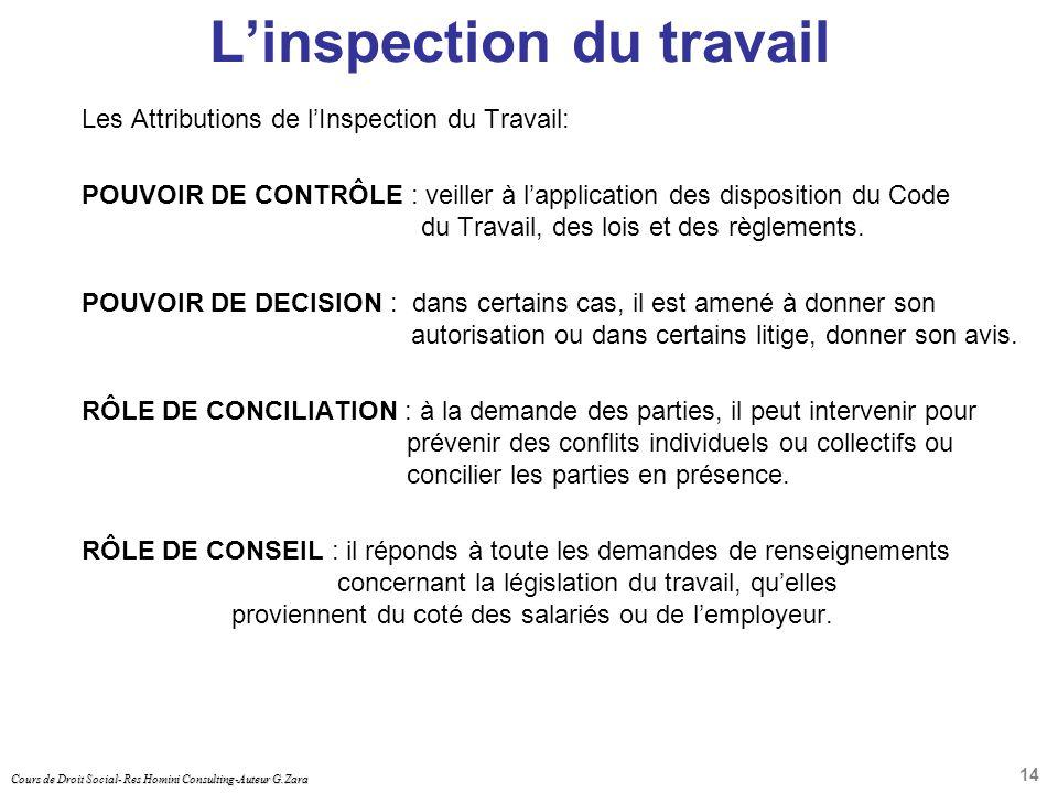 pouvoirs inspection du travail