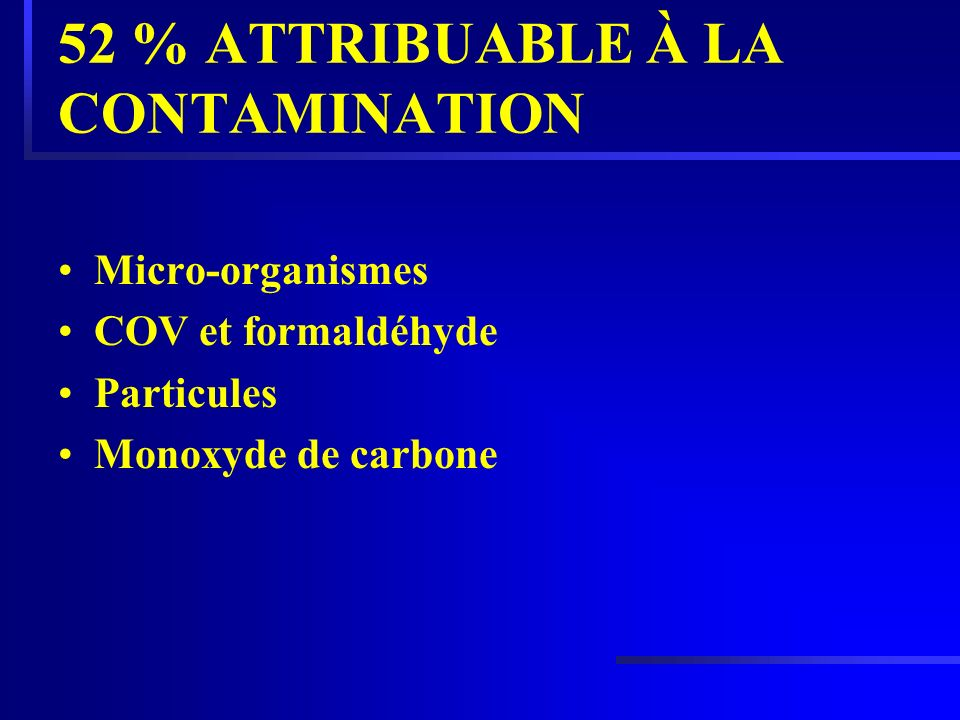 52 % ATTRIBUABLE À LA CONTAMINATION