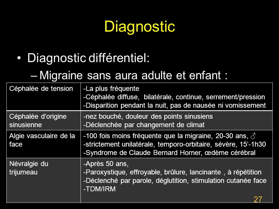 migraine symptomatologie ppt video online t l charger. Black Bedroom Furniture Sets. Home Design Ideas