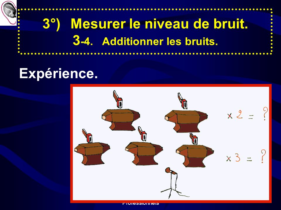 3°) Mesurer le niveau de bruit. 3-4. Additionner les bruits.
