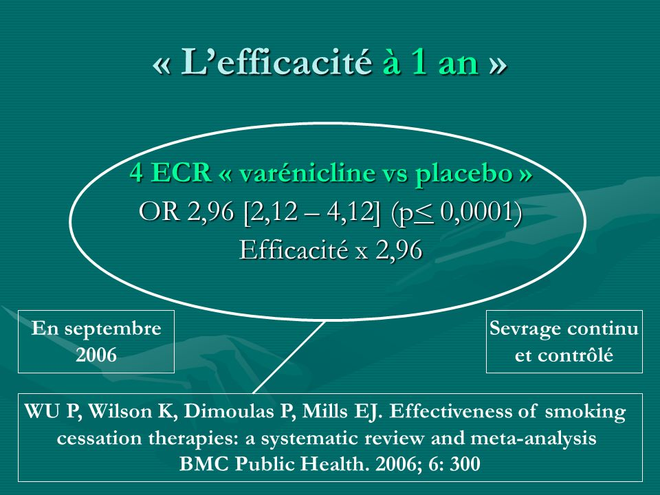 « L'efficacité à 1 an » 4 ECR « varénicline vs placebo »