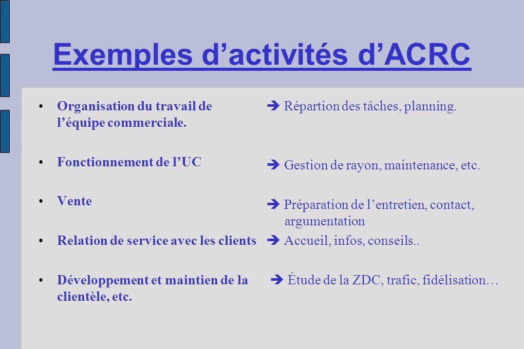BTS MUC Management de l'Unité Commerciale - ppt télécharger 11 Exemples ...