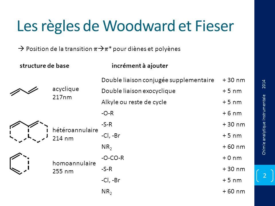 Les Regles De Woodward Et Fieser Ppt Video Online Telecharger