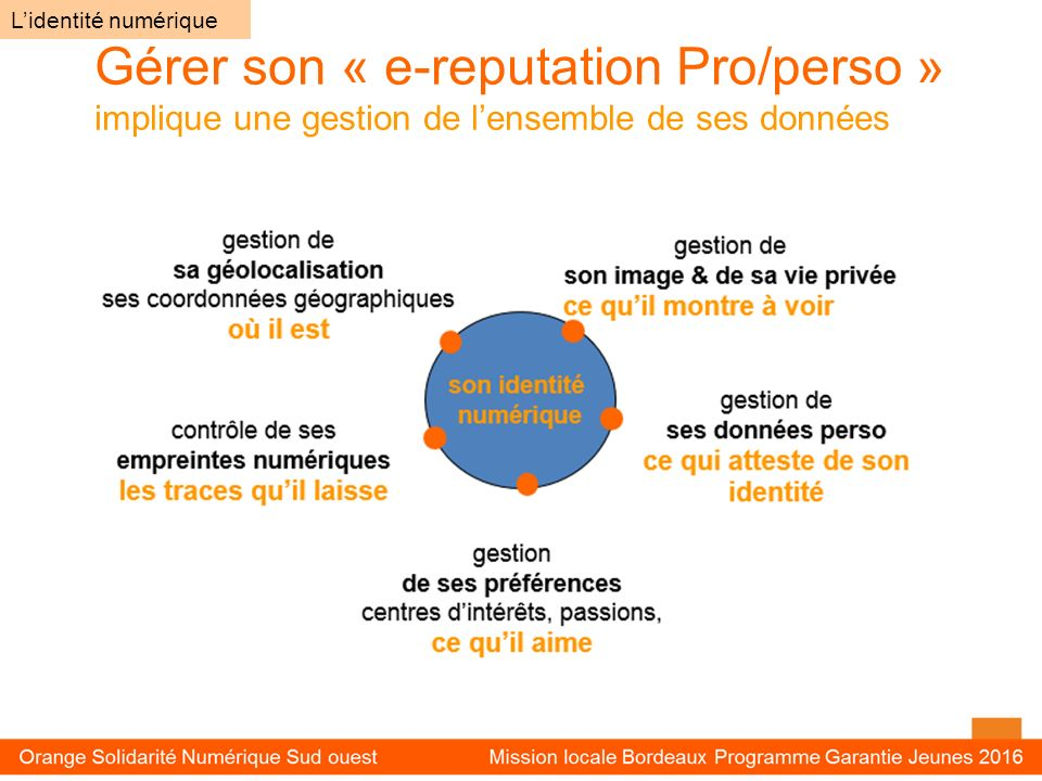 Gérer son « e-reputation Pro/perso »