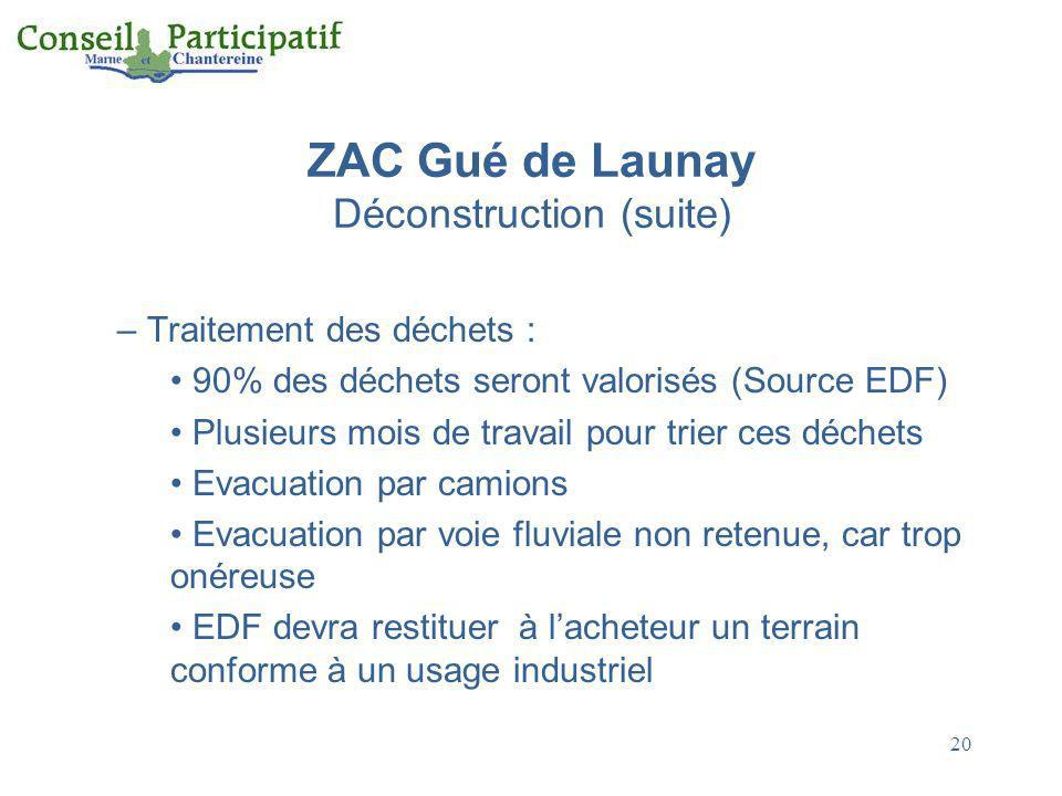 ZAC Gué de Launay Déconstruction (suite)