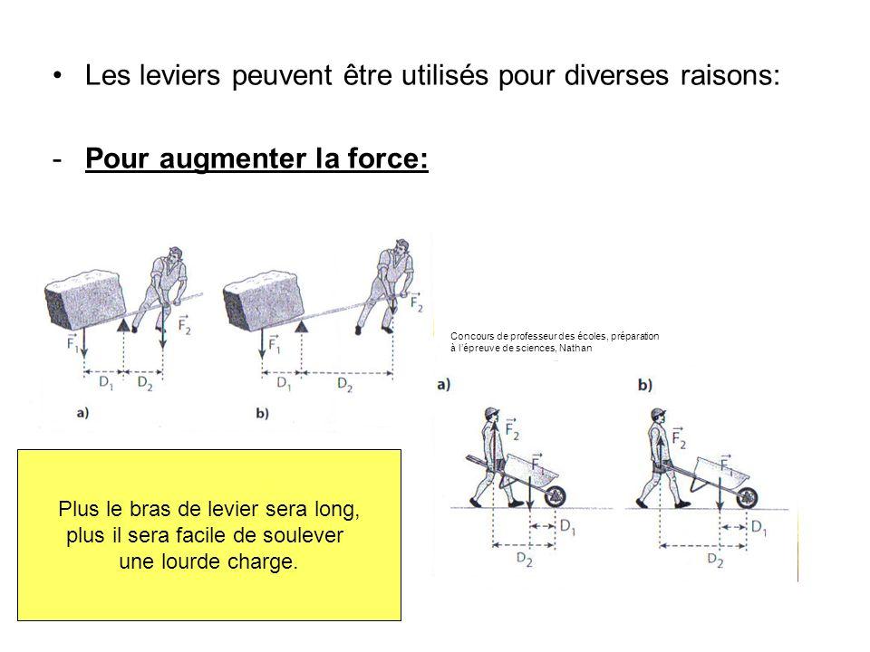 leviers equilibre balances ppt video online t l charger. Black Bedroom Furniture Sets. Home Design Ideas