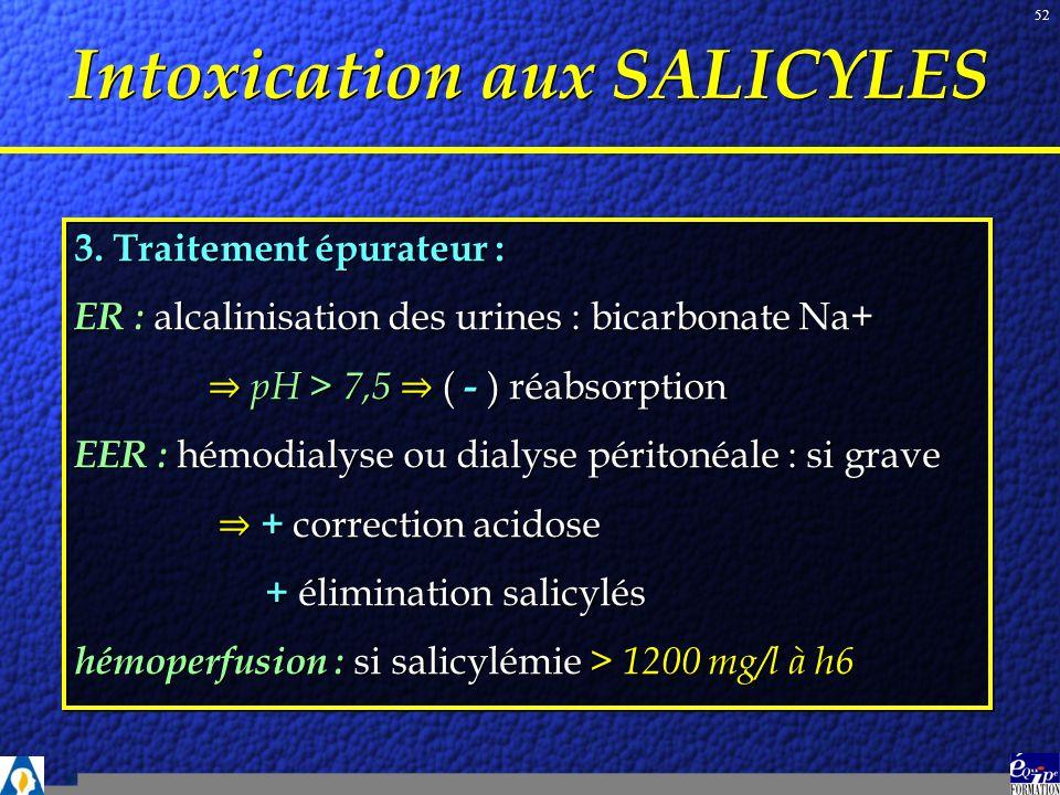 alcalinisation des urines définition