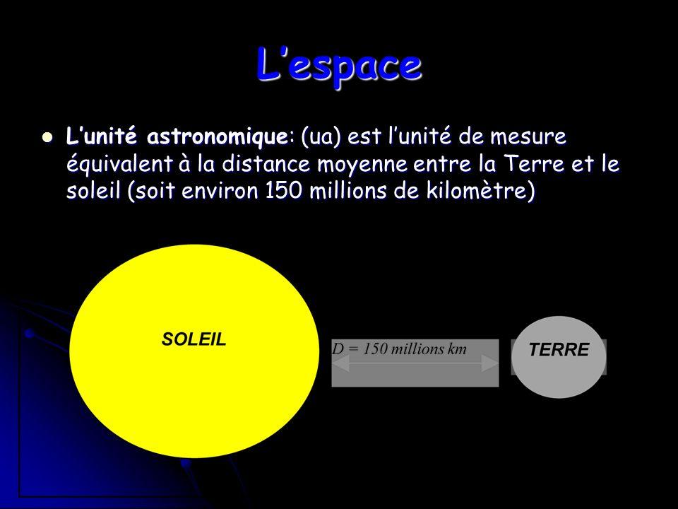 distance entre terre et espace