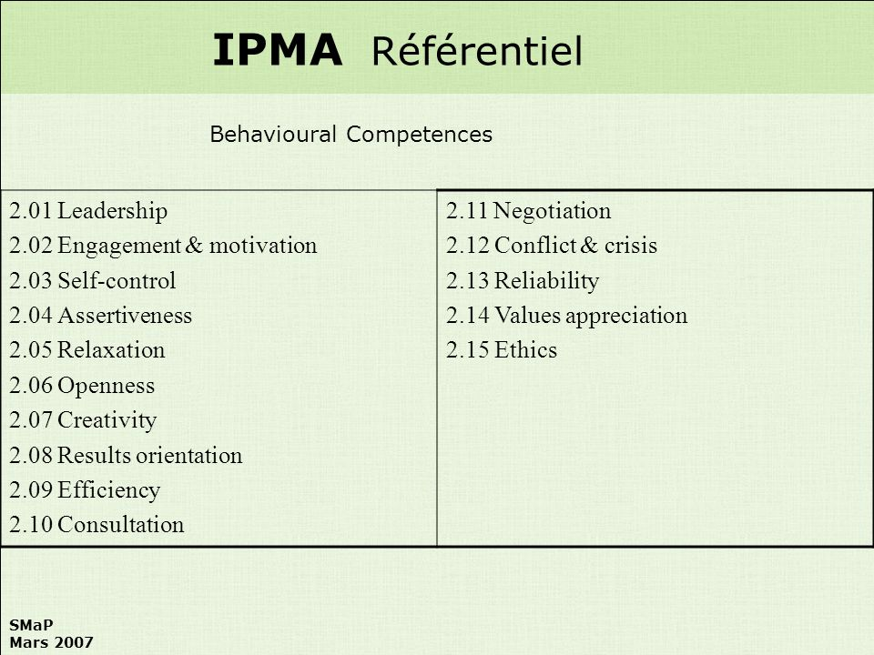 IPMA Référentiel 2.01 Leadership 2.02 Engagement & motivation