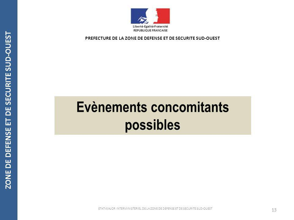 Evènements concomitants possibles