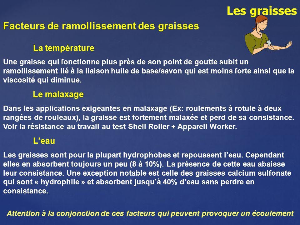 Les graisses Facteurs de ramollissement des graisses Le malaxage 0d8795198d4