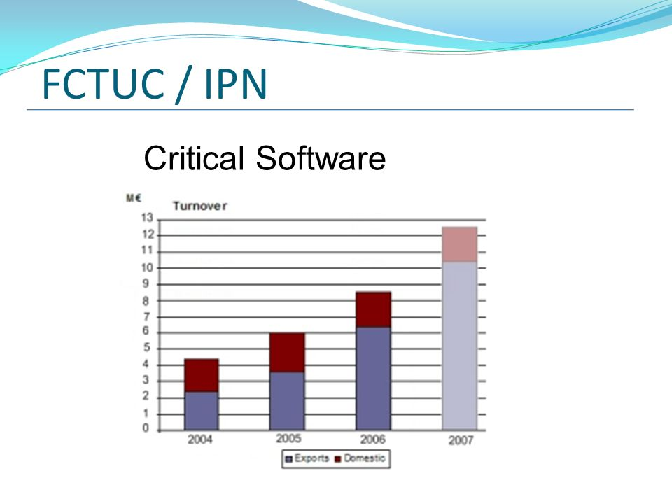 FCTUC / IPN Critical Software