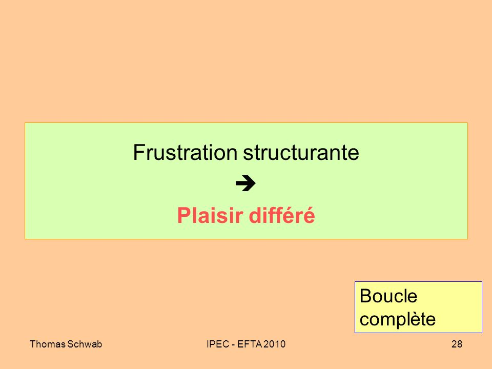 Frustration structurante