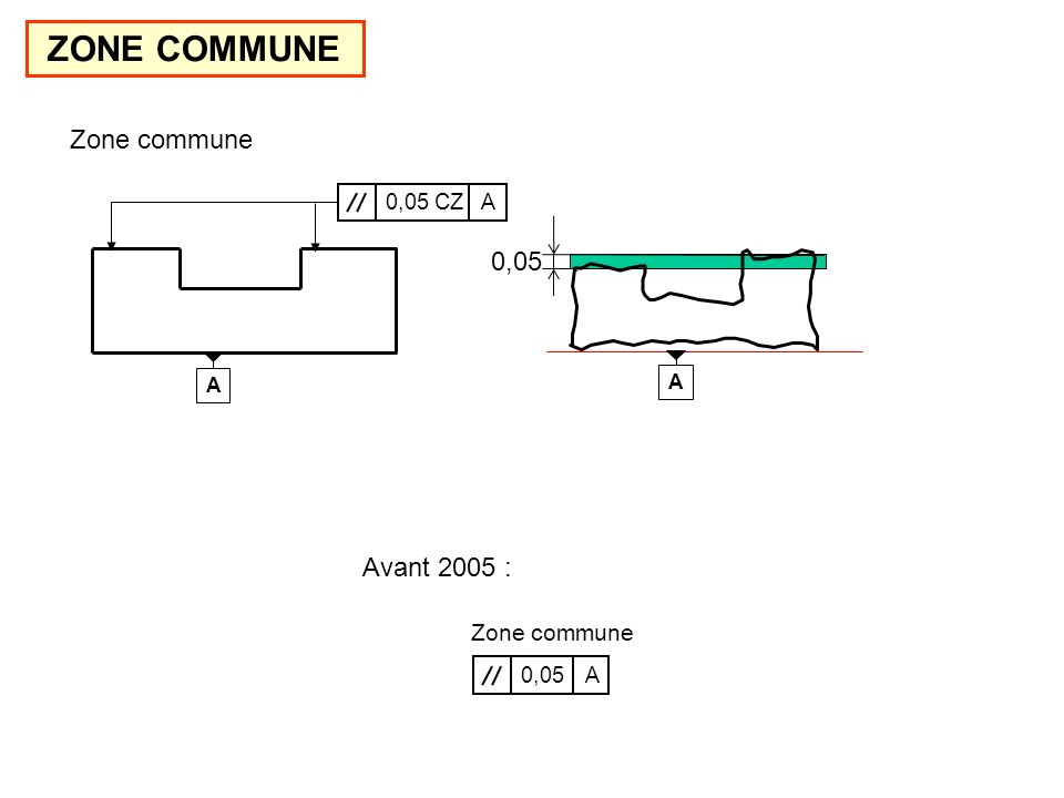 Lecture des specifications du dessin de definition ppt for Zone commune