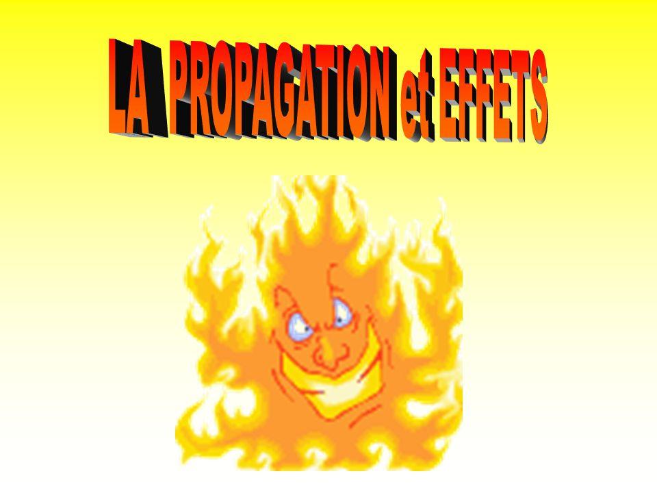 les 4 modes de propagation d un incendie pdf