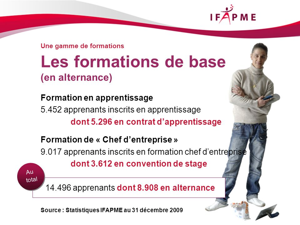 Les formations de base (en alternance)
