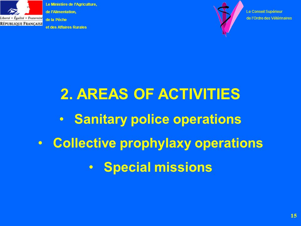 Sanitary police operations Collective prophylaxy operations
