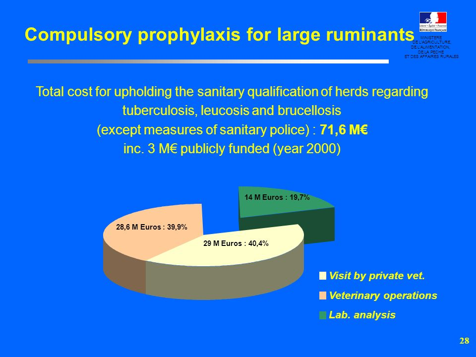 Compulsory prophylaxis for large ruminants
