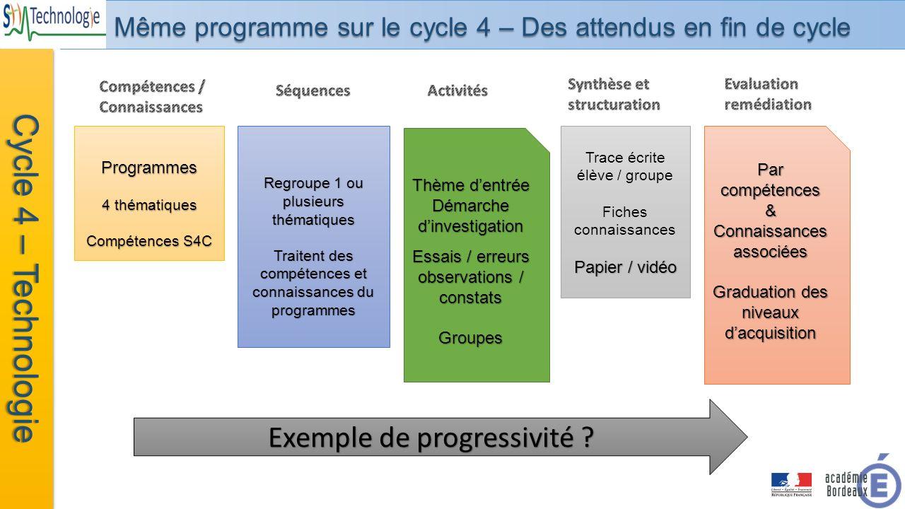 """Résultat de recherche d'images pour """"cycle 4 technologies"""""""