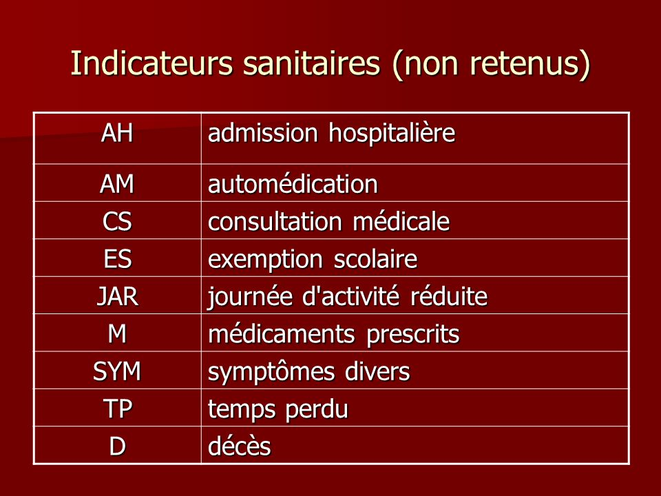 Indicateurs sanitaires (non retenus)