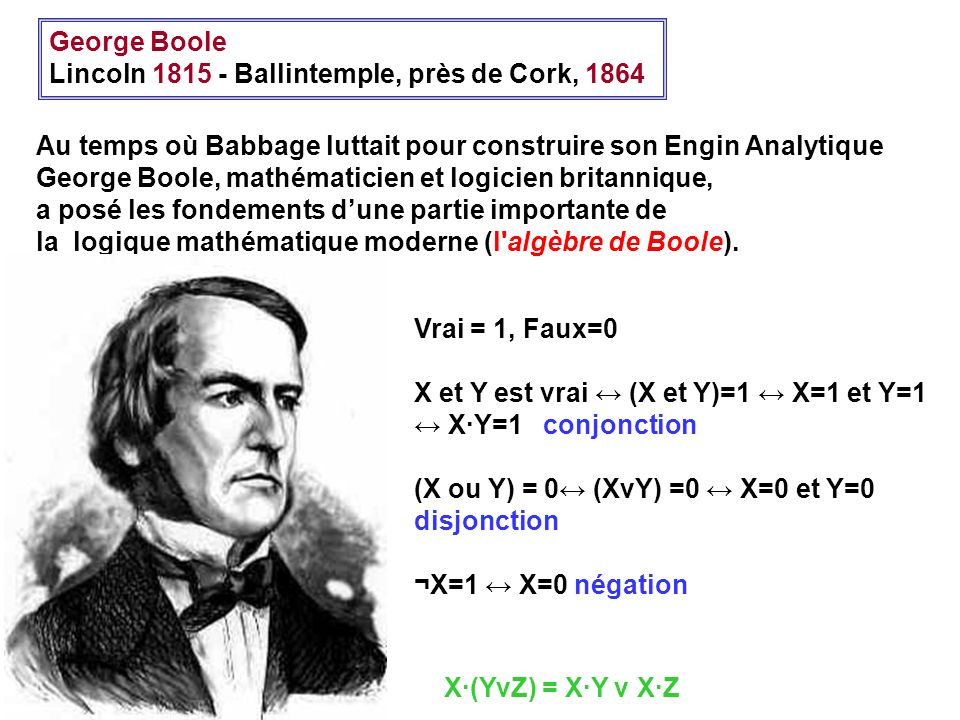 George Boole Lincoln 1815 - Ballintemple, près de Cork, 1864. Au temps où Babbage luttait pour construire son Engin Analytique.