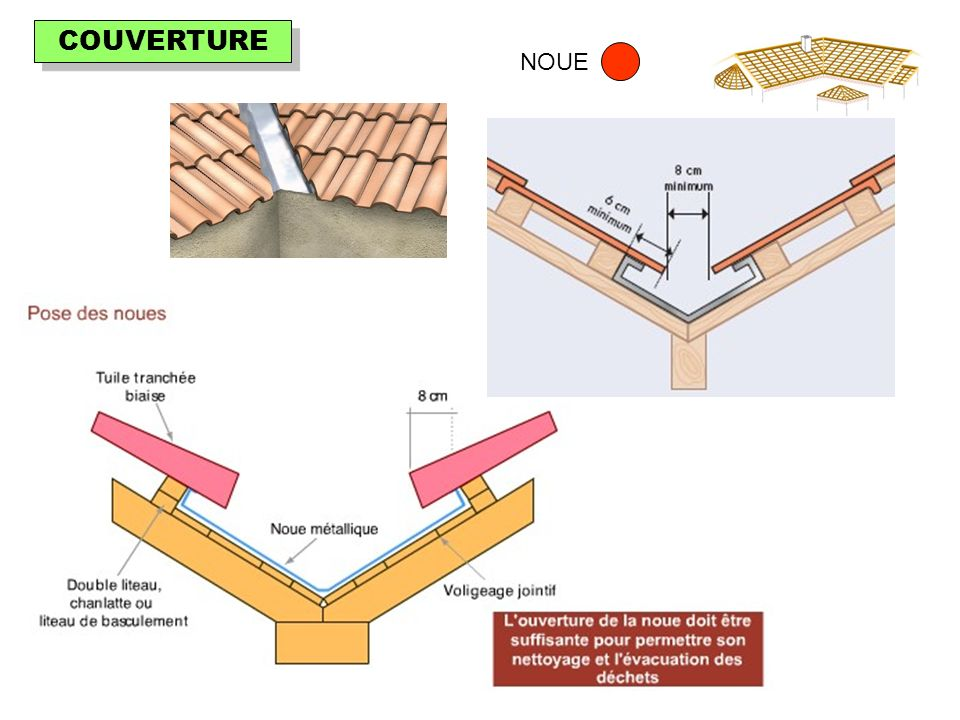 technologie construction ppt video online t l charger. Black Bedroom Furniture Sets. Home Design Ideas