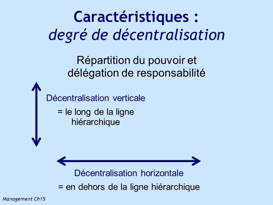 centralisation and decentralisation in management pdf