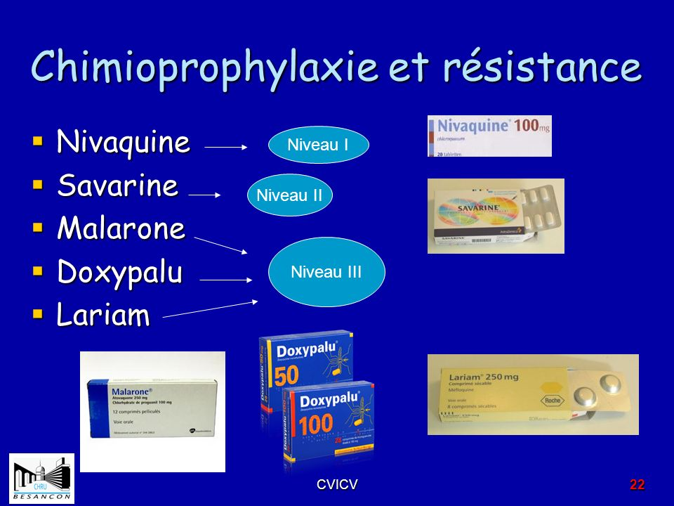 Chimioprophylaxie et résistance