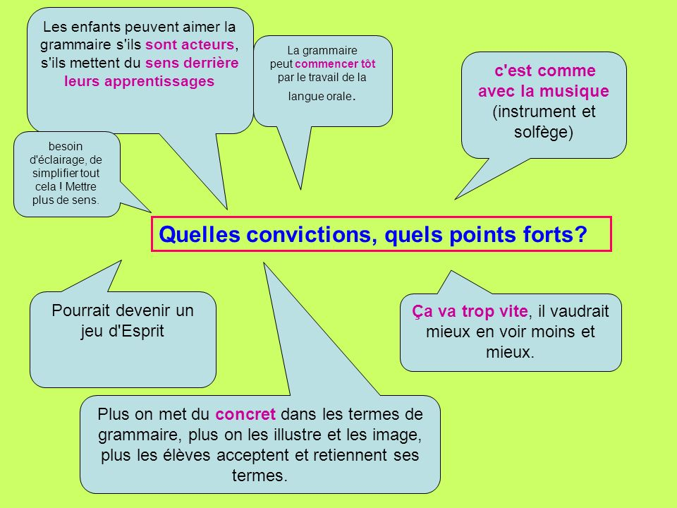 Quelles convictions, quels points forts