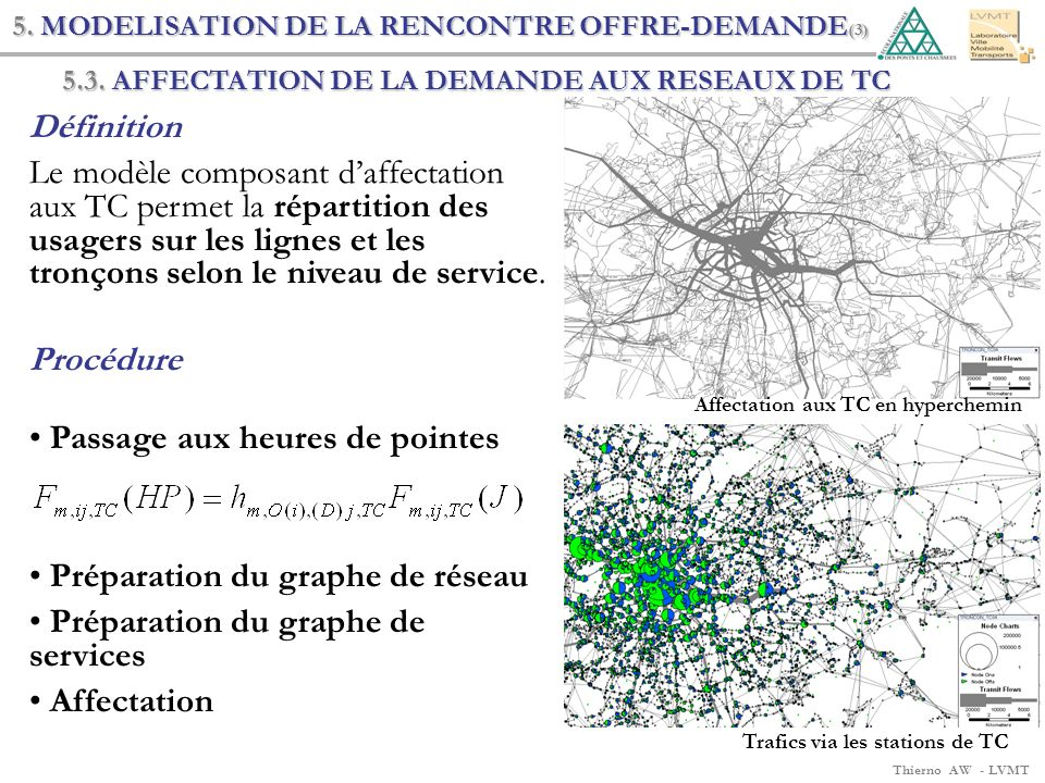 Affectation aux TC en hyperchemin Trafics via les stations de TC