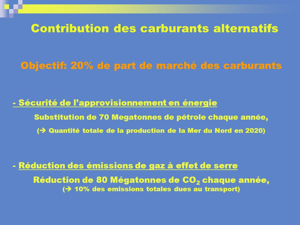Contribution des carburants alternatifs