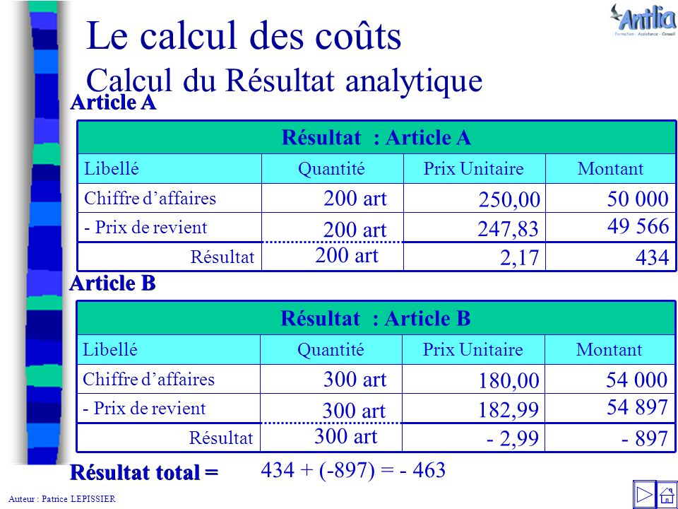 le calcul des co u00fbts d u00e9finitions encha u00eenement des co u00fbts