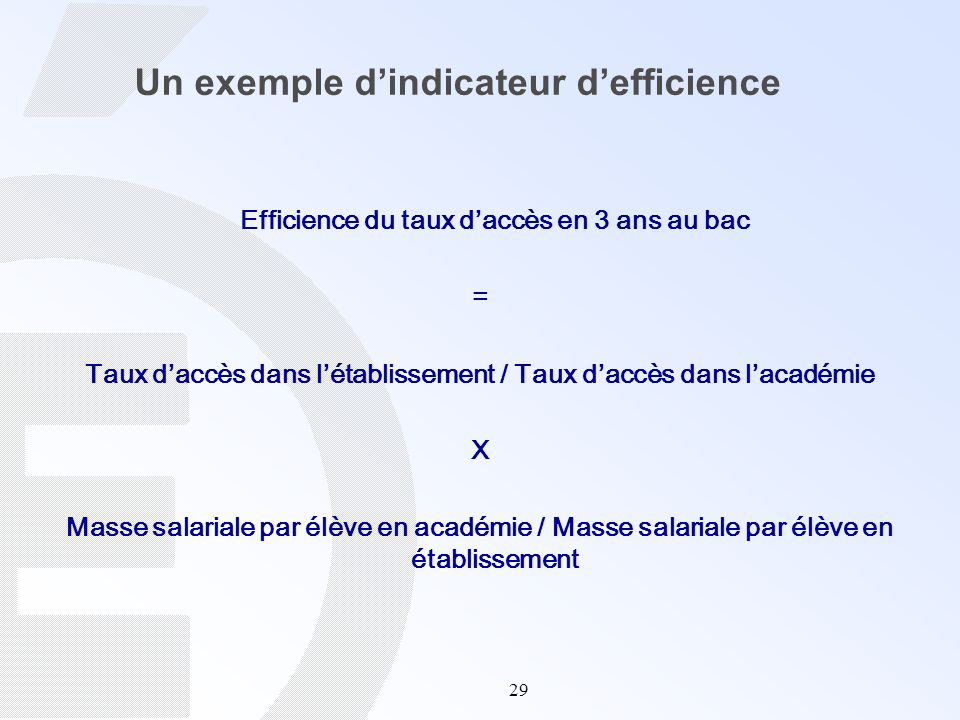 Un exemple d'indicateur d'efficience