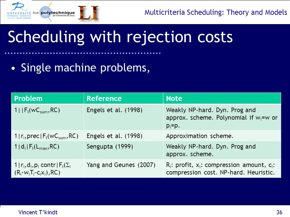 Scheduling with rejection costs