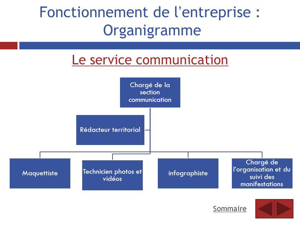 Fabuleux Rapport de stage Eva Chatonnat 3°3. - ppt video online télécharger HE41