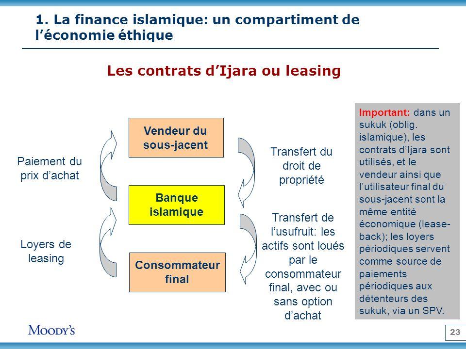 enjeux et d fis pour la finance islamique anouar hassoune vice pr sident tunis avril 2010. Black Bedroom Furniture Sets. Home Design Ideas