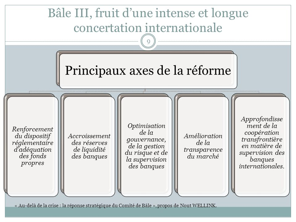 Bâle III, fruit d'une intense et longue concertation internationale