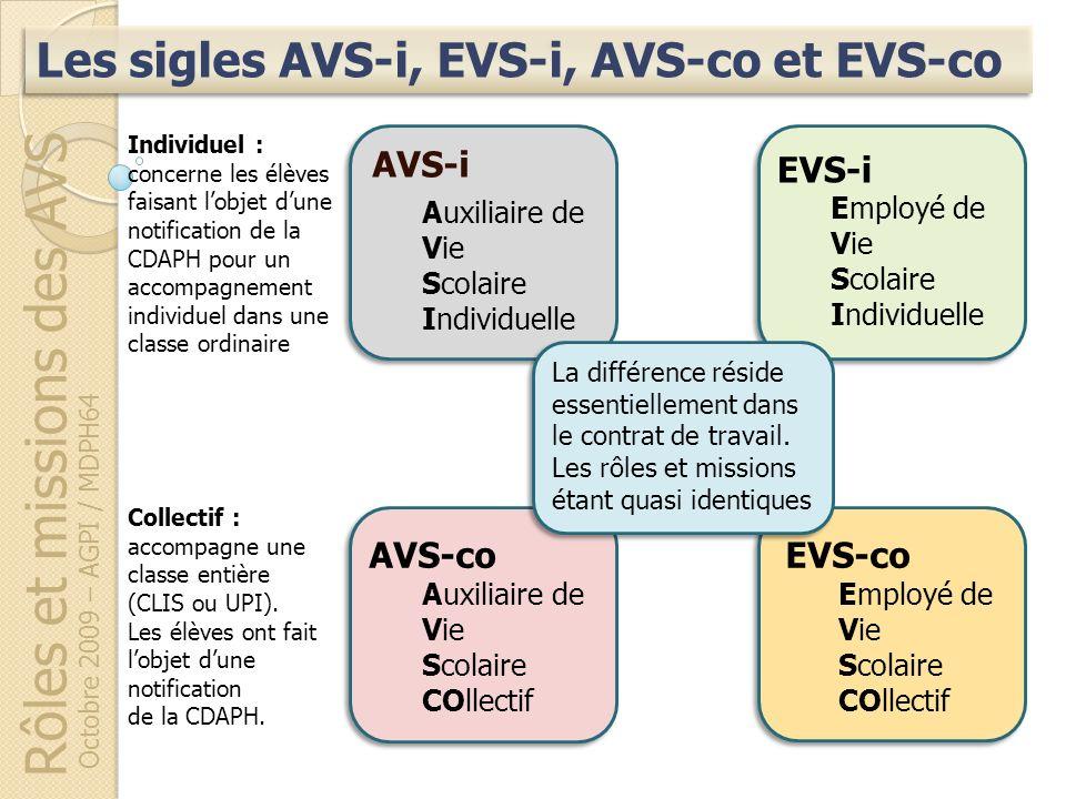 Roles Et Missions Des A V S Ppt Telecharger