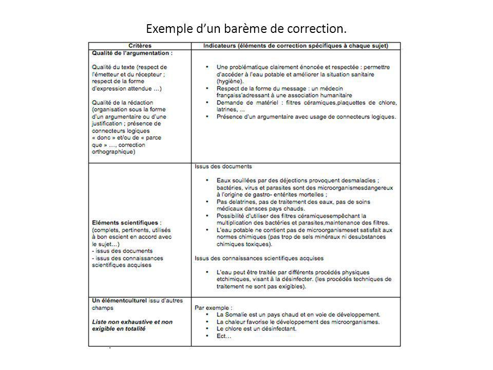 Exemple d'un barème de correction.