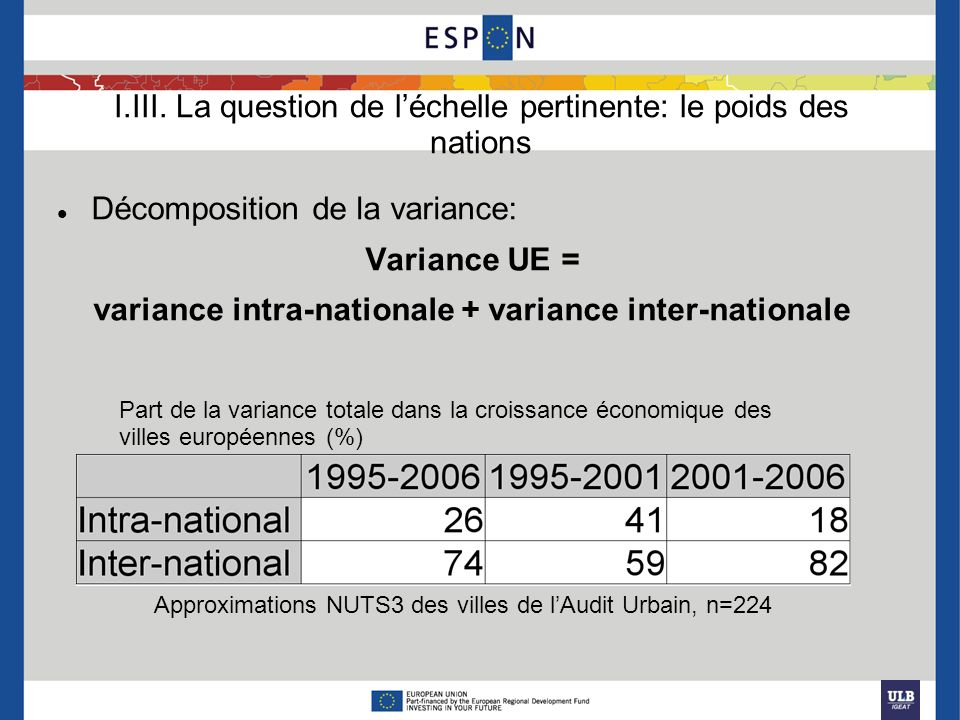 variance intra-nationale + variance inter-nationale
