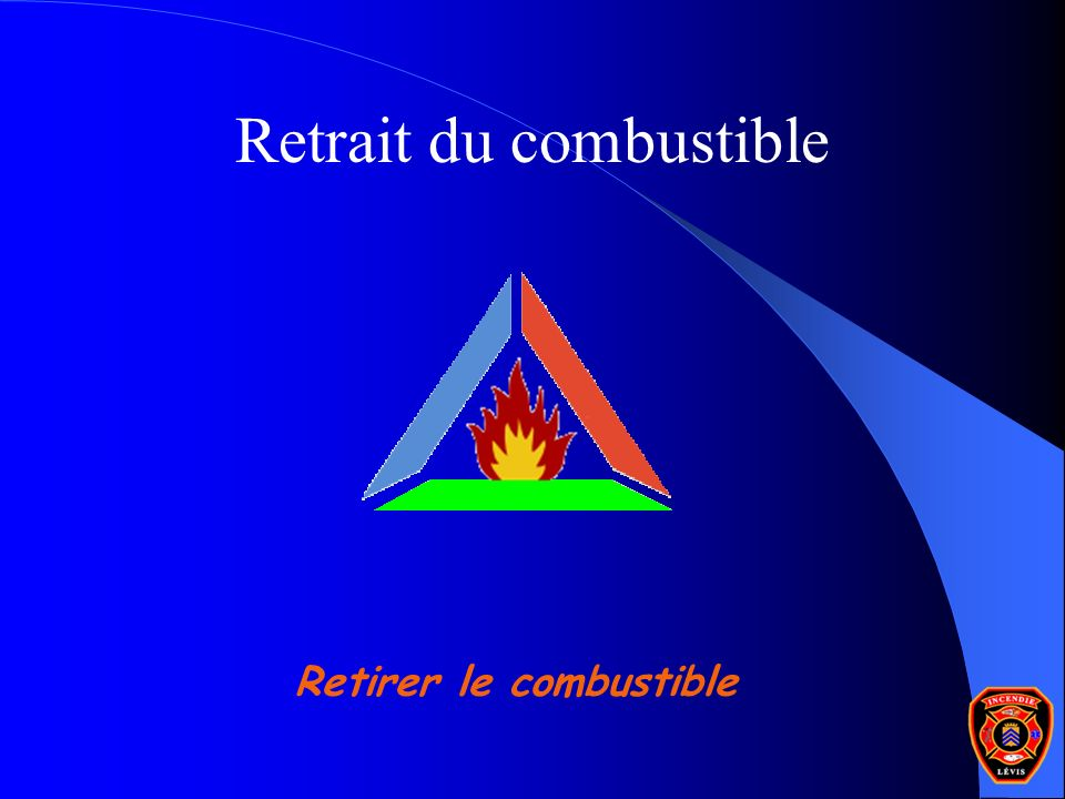 Retrait du combustible