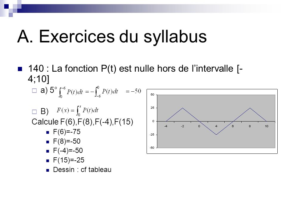 A. Exercices du syllabus