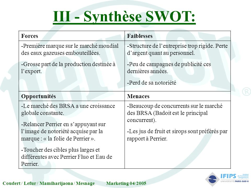 III - Synthèse SWOT: Forces Faiblesses