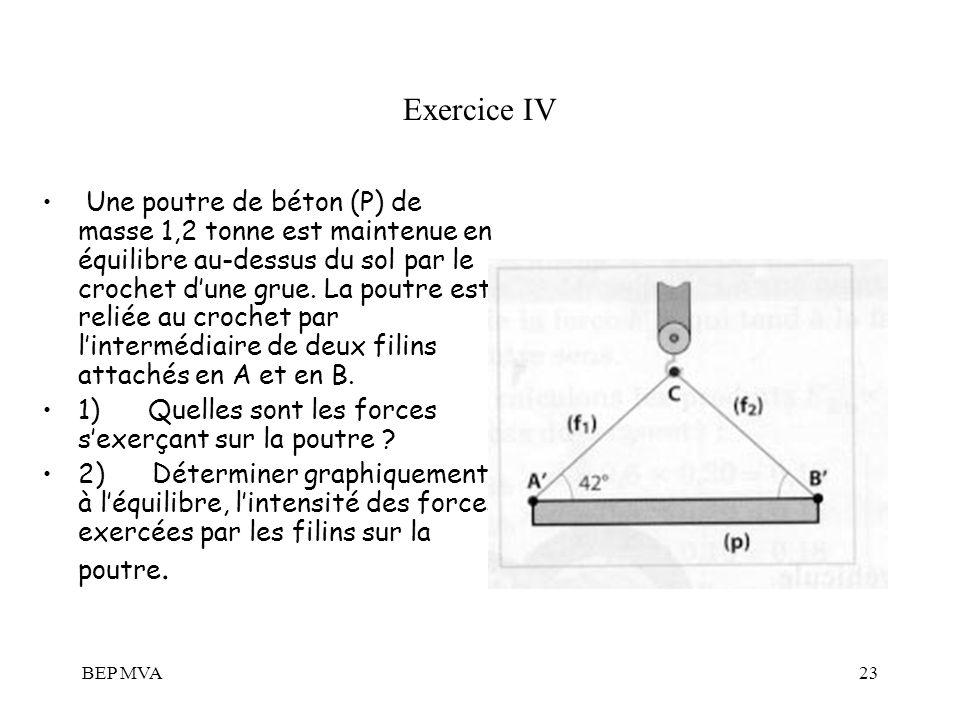 Exercice IV