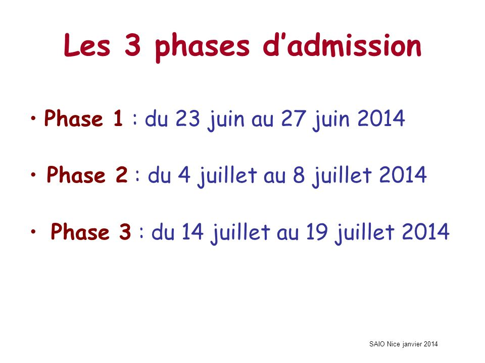 Les 3 phases d'admission