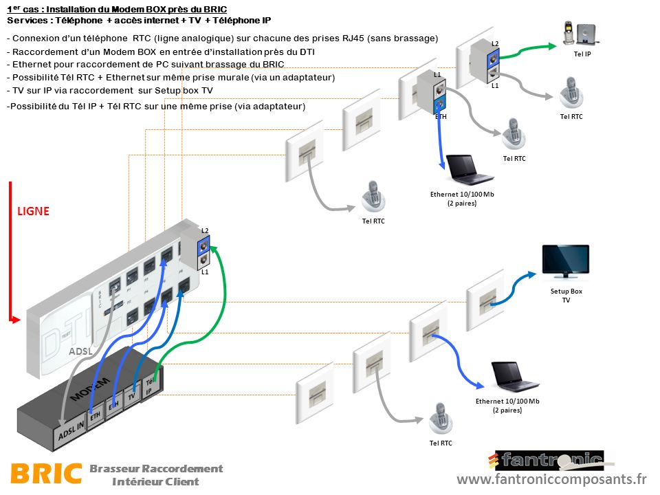 brasseur raccordement ppt video online t l charger. Black Bedroom Furniture Sets. Home Design Ideas