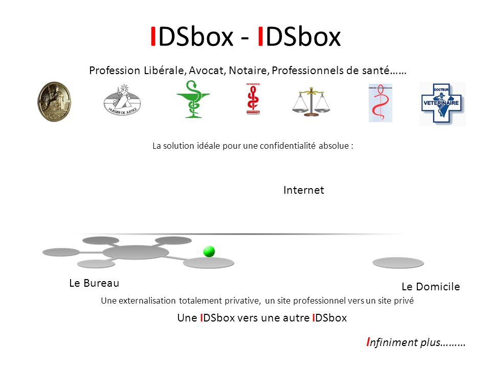 IDSbox - IDSbox Infiniment plus………