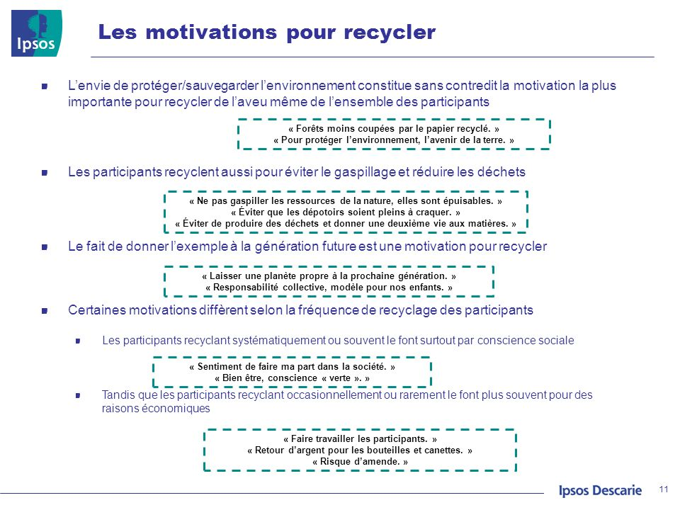 Les motivations pour recycler